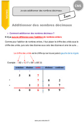 Je sais additionner des nombres décimaux – CM1 – Leçon