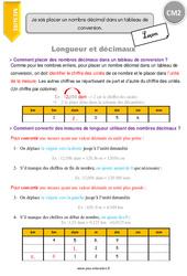 Je sais placer un nombre décimal dans un tableau de conversion. – CM2 – Leçon