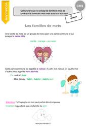 Comprendre que le concept de famille de mots se fonde sur la forme des mots mais aussi sur leur sens. - CM1 - Leçon