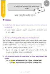 Différents mots d'une même famille - CM2 - Leçon