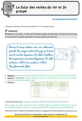 Le futur des verbes du 1er et 2e groupe – Soutien scolaire – CM1 – Aide aux devoirs