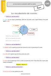 Je reconnais le vocabulaire relatif au cercle – Leçon – CM1