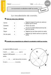 Je reconnais le vocabulaire relatif au cercle – Exercices avec correction – CM1