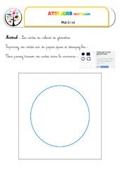 Cartes du cabinet de géométrie – Vie sensorielle – Liste des matériaux