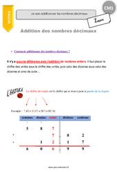 Additionner les nombres décimaux. – CM1 – Leçon