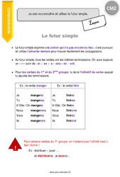Futur simple – Leçon – CM2