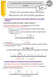Nombres décimaux sur une droite graduée - CM1 - Leçon