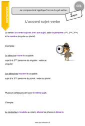 Accord sujet verbe - CE1 - Leçon