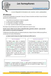 Homophones - Soutien scolaire - CM2 - Aide aux devoirs