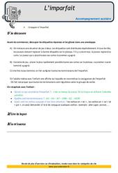 Imparfait – Soutien scolaire – CM2 – Aide aux devoirs