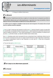 Déterminants – Soutien scolaire – CM2 – Aide aux devoirs