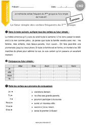 Futur De L Indicatif Cm2 Cycle 3 Exercice Evaluation Revision Lecon