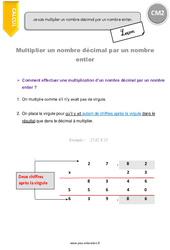 Multiplier un nombre décimal par un nombre entier – CM2 – Leçon