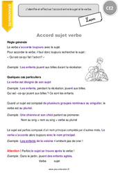 Accord sujet verbe - CE2 - Leçon