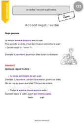 Accord sujet verbe - Leçon - CE2