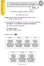 Futur simple des verbes en -dre et -oir – CM2 – Leçon