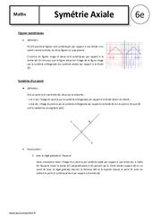 Symétrie axiale – Cours – 6ème – Géométrie
