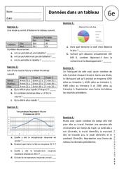 Données dans un tableau – Exercices corrigés – 6ème – Gestion des données
