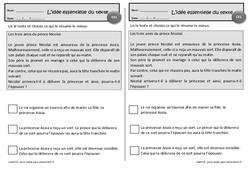 Les trois amis du prince Nicolaï – Ce1 – Exercices de lecture – Idées essentielles d'un texte
