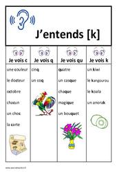 Son [k] - c - q - qu - k – Cp - Ce1– Affiche pour la classe – Cycle 2