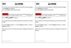 Le verbe – Ce1 – Leçon