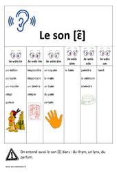 Son [ɛ̃] – in - im - ain - aim - ein - un - Cp – Ce1– Affiche pour la classe – Cycle 2