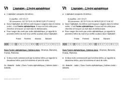 Alphabet – Ordre alphabétique – Ce1 – Leçon