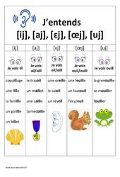 Sons [ij], [aj], [ɛj], [œj], [uj] – ill  -ail,aill – eil,eill – euil,euill – ouill Cp – Ce1– Affiche pour la classe – Cycle 2