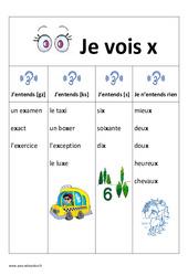 La lettre x – Cp – Ce1– Affiche pour la classe – Cycle 2