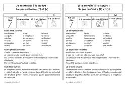 f et V – Ne pas confondre – Ce1 Phonologie – – Cycle 2