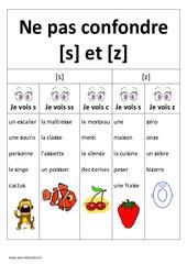 s et z – Ne pas confondre – Cp – Ce1– Affiche pour la classe – Cycle 2