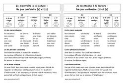 s et z – Ne pas confondre – Ce1 – Phonologie – Cycle 2