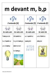 m devant m, b,p – Cp – Ce1– Affiche pour la classe – Cycle 2