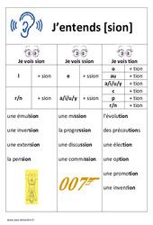 Son sion – ssion – tion – Cp – Ce1– Affiche pour la classe – Cycle 2