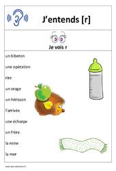 Son r – Cp – Ce1– Affiche pour la classe – Cycle 2
