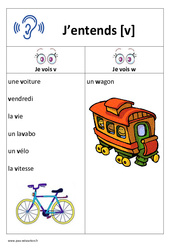 Son v – Cp – Ce1– Affiche pour la classe – Cycle 2