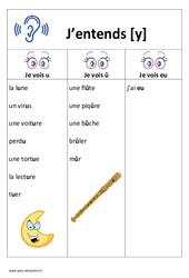 Son y - u - û - eu – Cp – Ce1– Affiche pour la classe – Cycle 2
