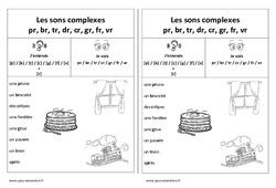 Fiche mémo élève - Sons pr, br, tr, dr, cr, gr, fr, vr – Cp – Ce1–  Cycle 2