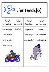 Affiche pour la classe – Son o fermé – Cp – Etude des sons – Cycle 2