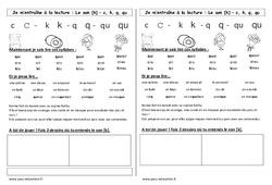 Son k : c, k, q, qu – Cp – Phonologie – Etude des sons – Cycle 2