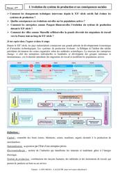 Evolution du système de production et ses conséquences sociales - 3ème - Cours