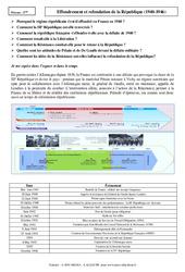 Effondrement et refondation de la République (1940-1946) – 3ème – Cours