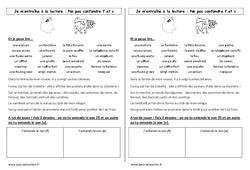 Ne pas confondre f et v – Cp – Phonologie – Etude des sons – Cycle 2