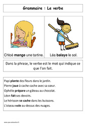 Le verbe – Affiche pour la classe – Cp – Grammaire – Cycle 2