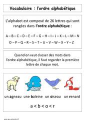 Ordre alphabétique – Affiche pour la classe – Cp – Vocabulaire – Cycle 2