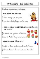 Majuscules – Affiche pour la classe – Cp – Orthographe – Cycle 2