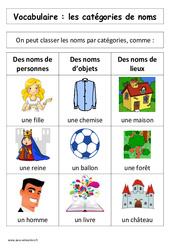 Catégories de noms – Affiche pour la classe – Cp – Vocabulaire – Cycle 2