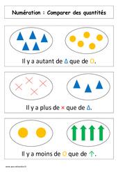 Comparer des quantités – Affiche pour la classe – Cp