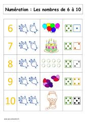 Nombres de 6 à 10 – Affiche pour la classe – Cp