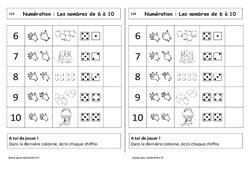 Nombres de 6 à 10 – Cp – Leçon